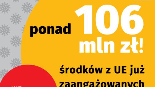 Milionowe wsparcie z UE dla mazowieckich szpitali